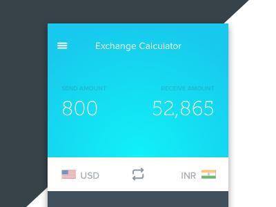 Currency Converter By Bhargavi Sivaar