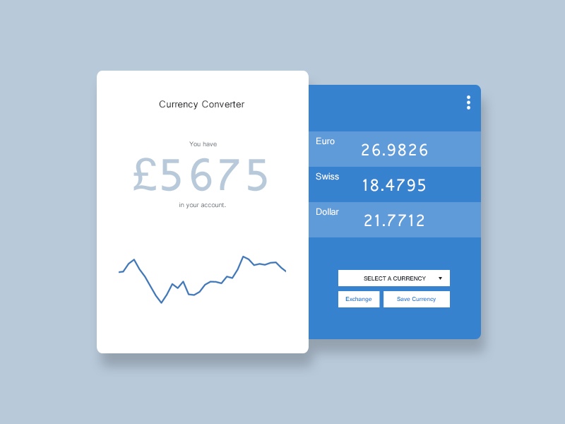 Currency Converter By Lewis Ombler