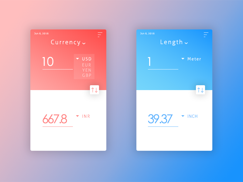 Currency Converter By Vishikh
